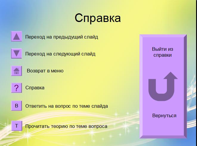 слайд справки интерактивной презентации