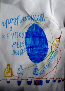 интеллект-карта для учебного исследования в начальной школе