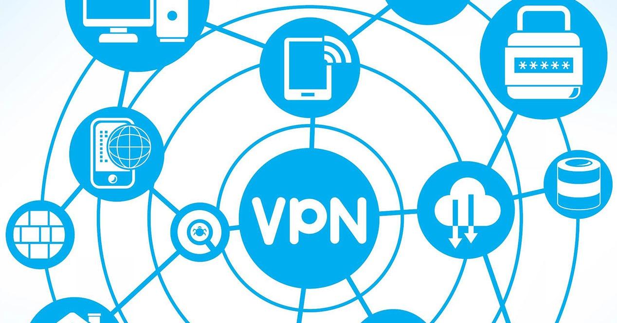 для чего нужны сети vpn
